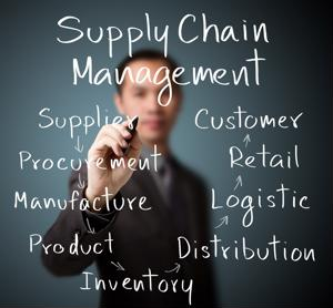 Strategic sourcing trends to watch in 2014
