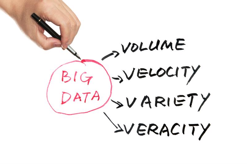 The four dimensions of big data.