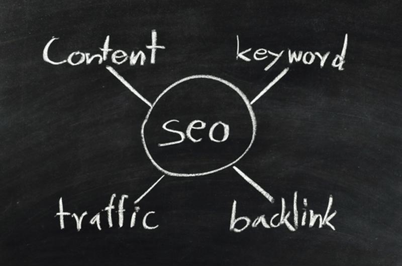 Search engines use algorithms to analyze content and provide the best results to consumers.