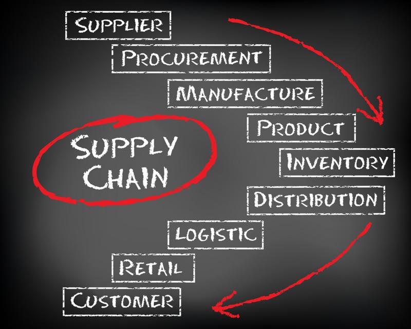 The IoT can fuel supply chain ROI.