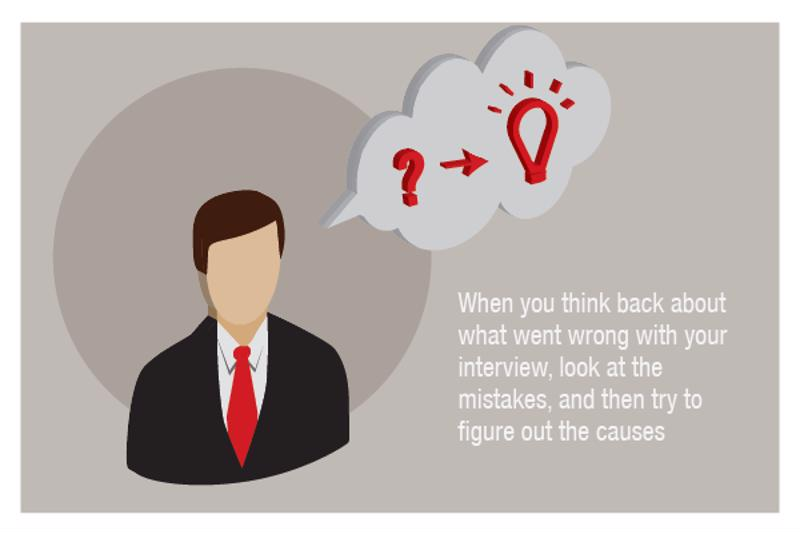 Try to figure out the causes of your mistakes during the interview.