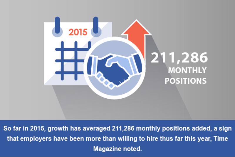 The finance industry has experienced a robust streak of hiring driven by insurance carriers.