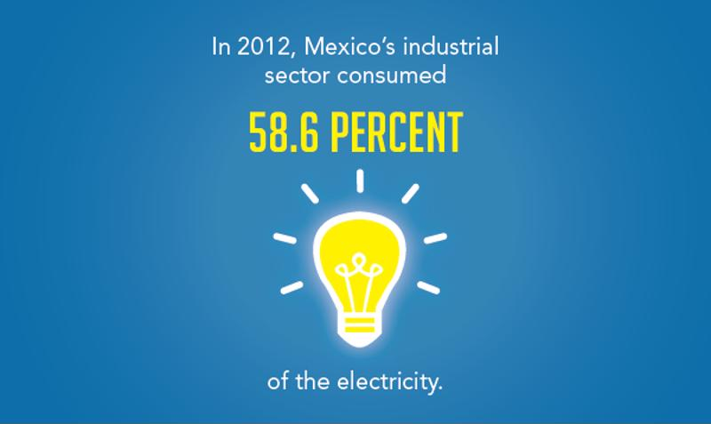 Electricity is a key resource for manufacturing success as seen when the industrial sector alone consumed 58.6% of the electricity in 2012.