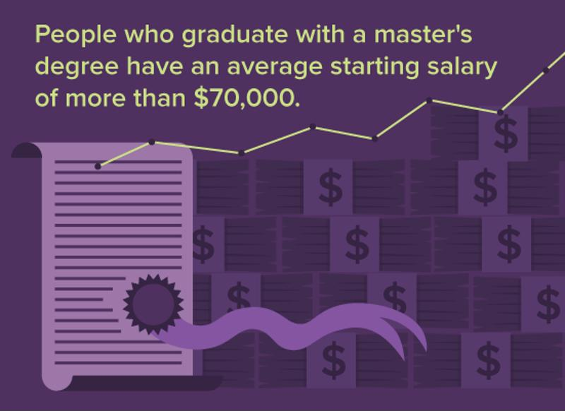 Sometimes a higher education leads to a greater salary.