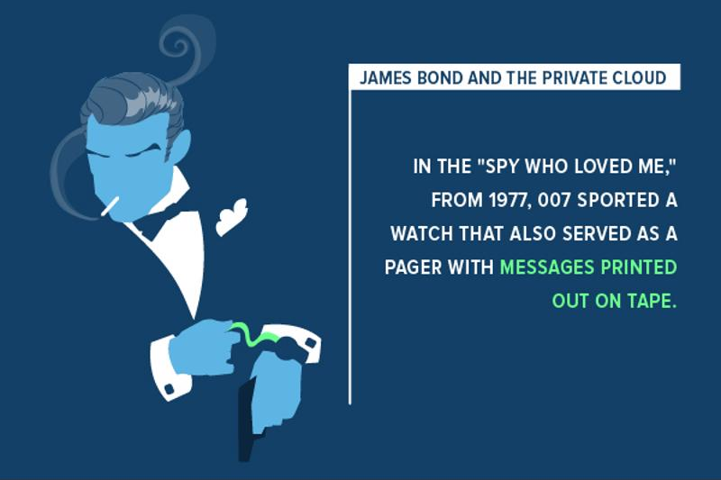 Surprisingly, James Bond and the cloud have more in common then you might think.