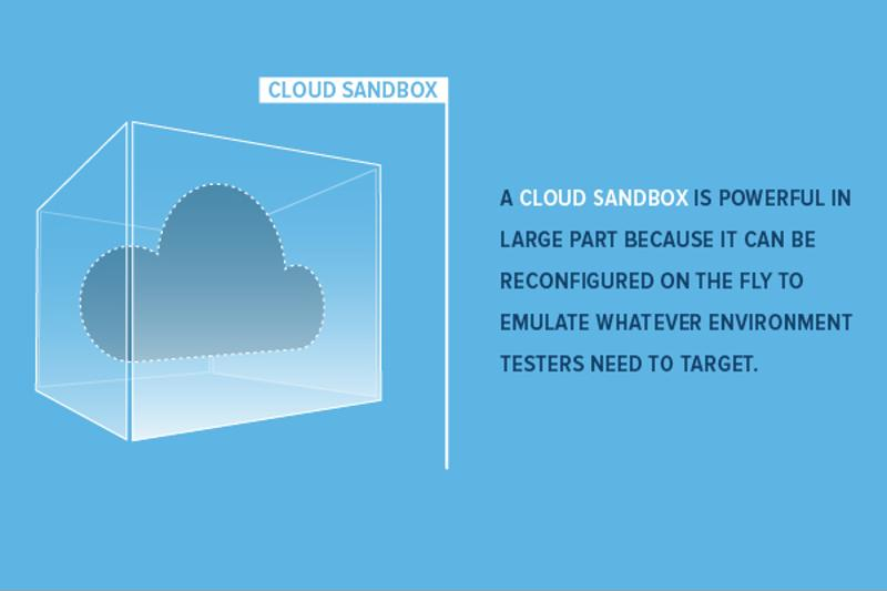 Cloud sandbox.