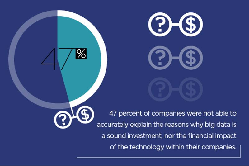 How will entrepreneurs capitalize on valuable analytics tools?