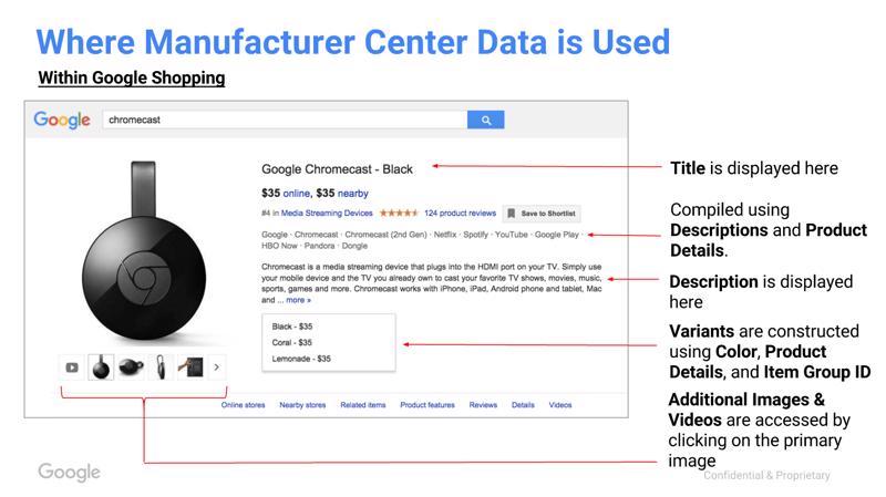 Google Manufacturer Center in action.