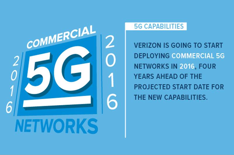 5G capabilities are on the rise, with Verizon leading the way in 2016.