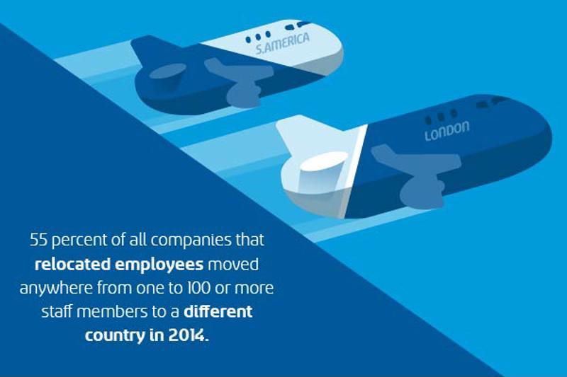 Corporate relocation graphic.