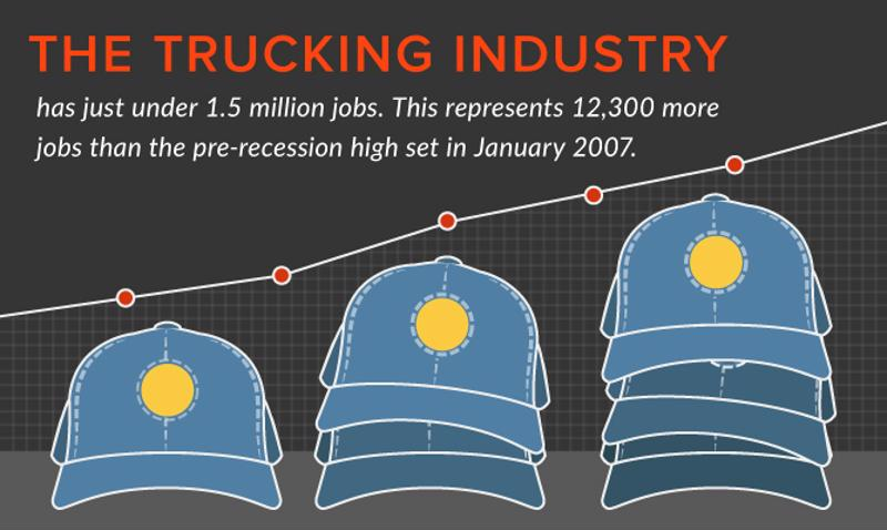 The trucking industry started 2016 on a high note.