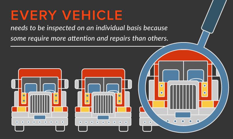 Every vehicle needs to be carefully inspected.