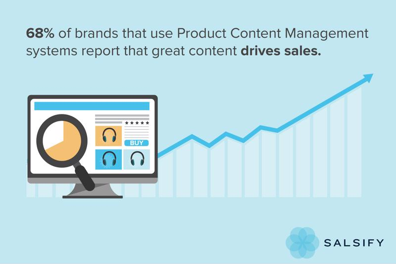 Rich product content demands great product content management.