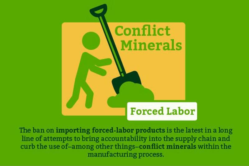 The ban on forced-labor products will have far-reaching impacts.