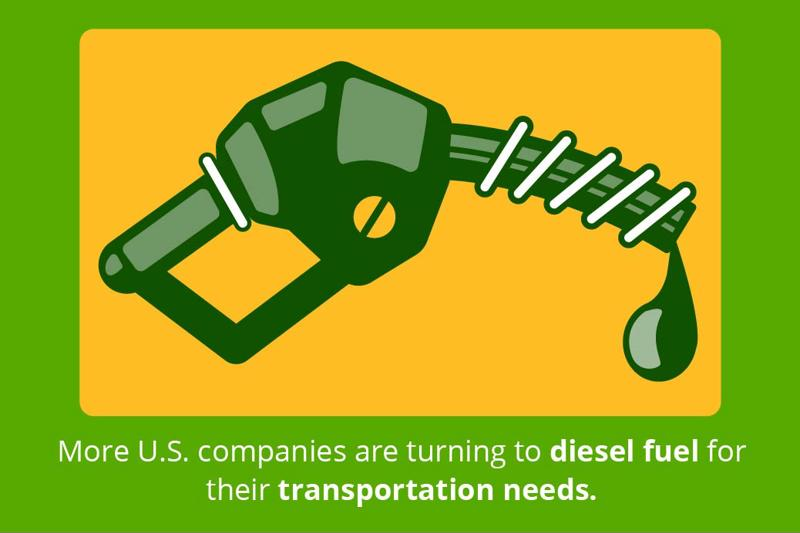 Supply chain managers need to make sure they are taking fluctuating fuel prices into account.
