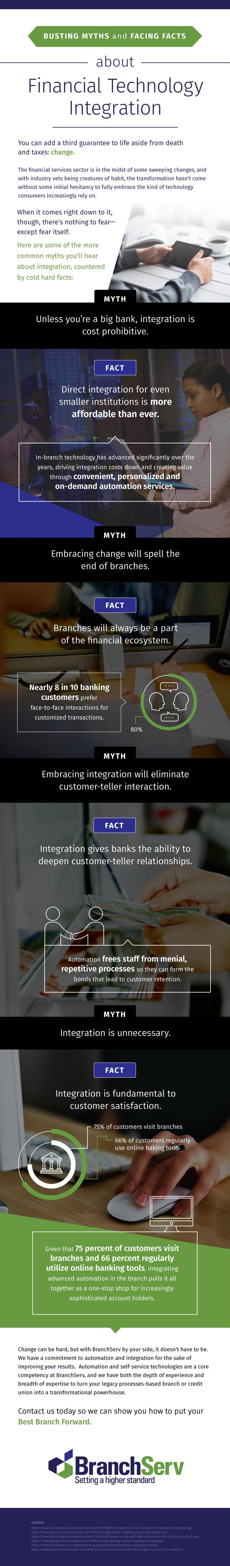 financial technology integration