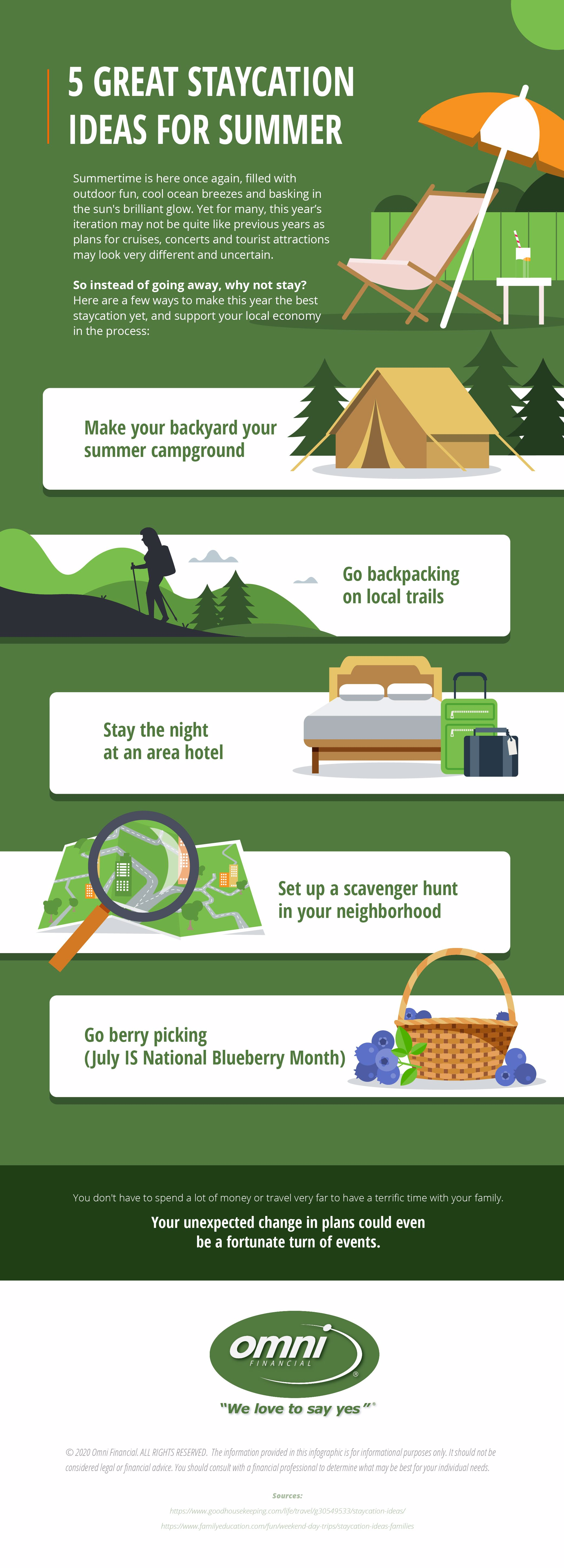 Omni Financial infographic outlining staycation ideas for summer vacation that support the local economy