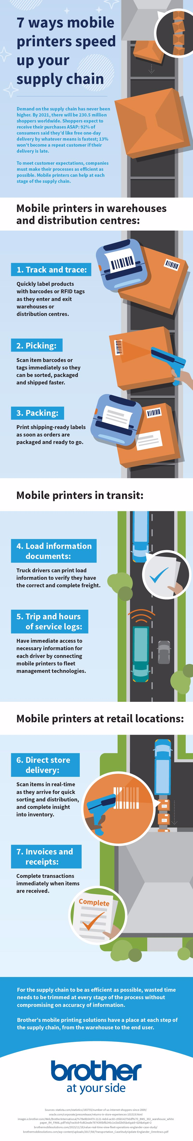 7 Ways Mobile Printers Speed Up Your Supply Chain