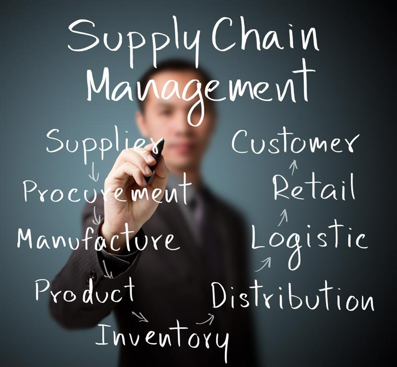 Crafting the right new procurement strategy might require a brief step back.