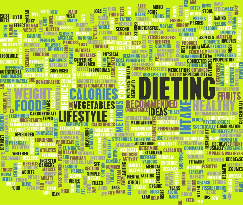 Health and wellness word cloud.