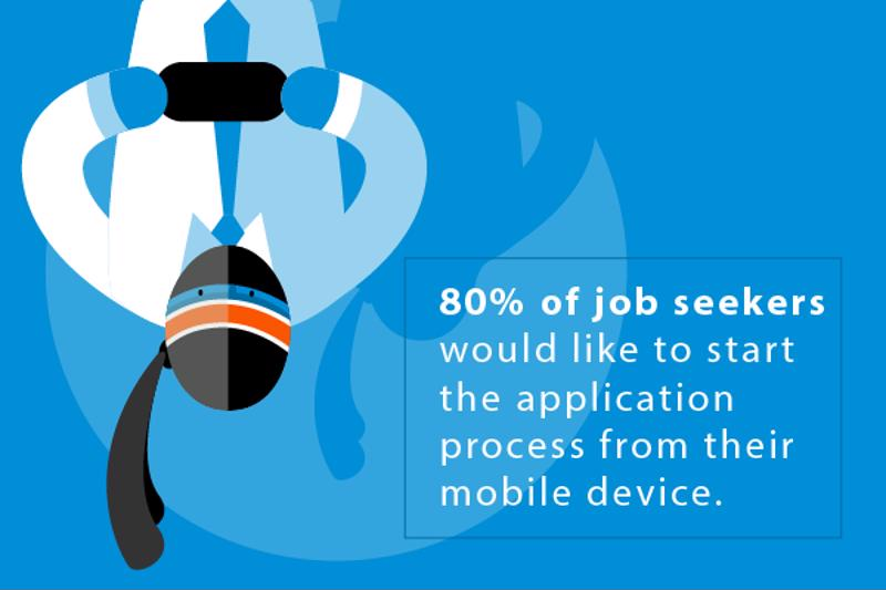Make your application process simple.