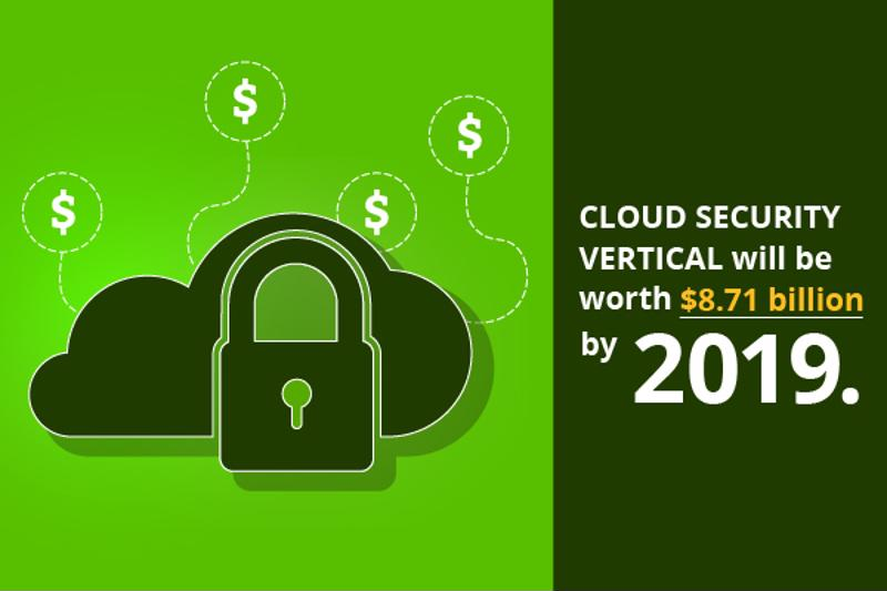 The cloud is proving more secure than on-premises systems.