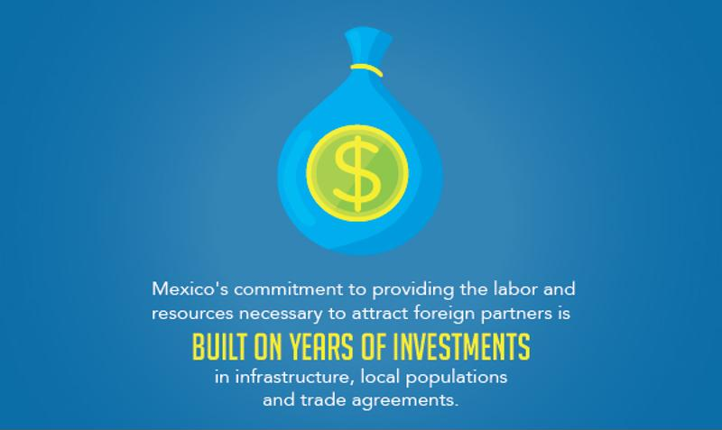 Infrastructure, local populations, and trade agreements will continue to be the factors that make Mexico great for manufacturing.