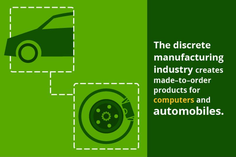 The discrete manufacturing industry runs into issues involving demand.