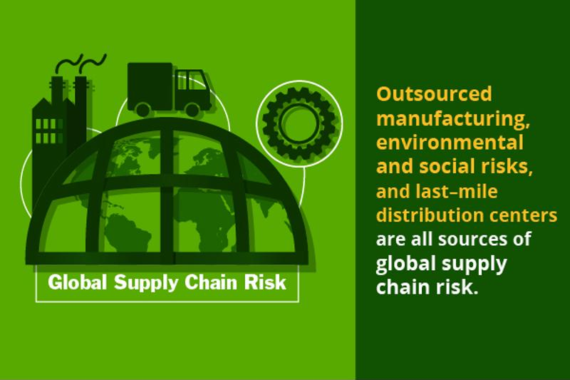 There are several sources of supply chain risk for global companies.