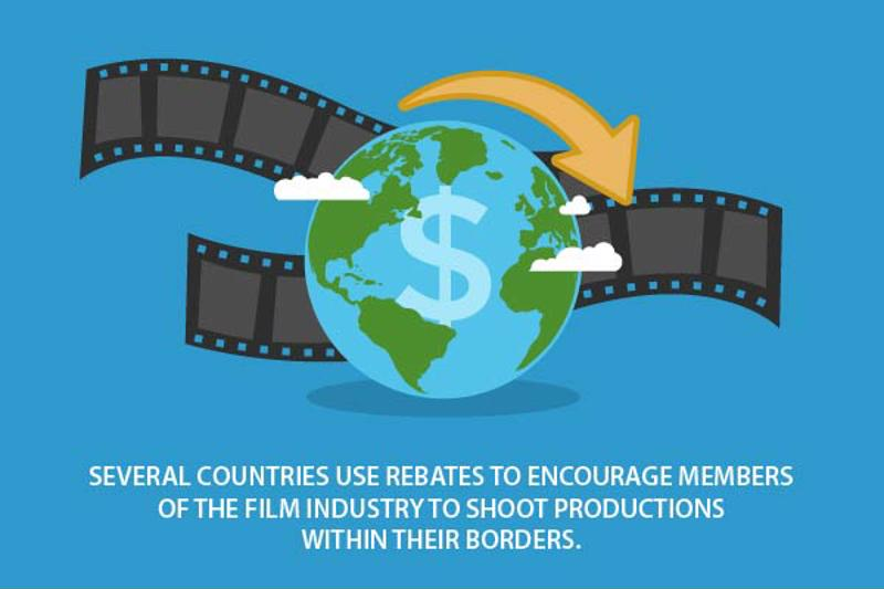 Rebates are common in the movie industry.