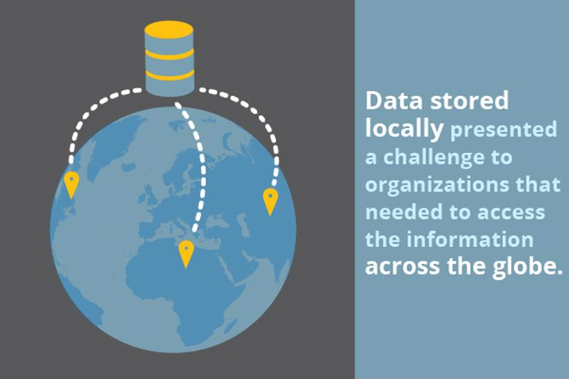 The cloud rises to the challenge of data sharing for global supply chains.