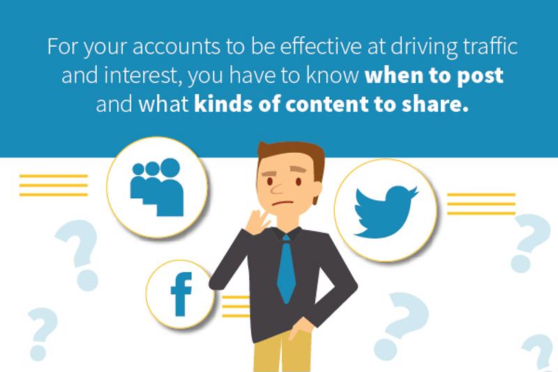 "Illustration of a man surrounded by social media icons with text: ""For your accounts to be effective at driving traffic and interest, you have to know when to post and what kinds of content to share."""