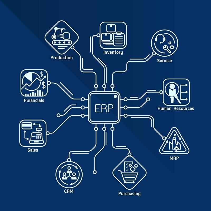 erp enterprise resource planning diagram
