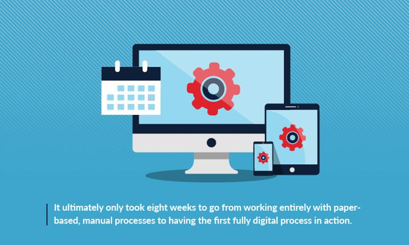Modern technologies can dramatically accelerate efforts to improve processes.