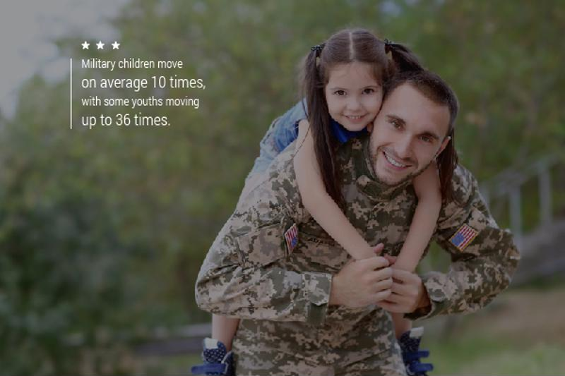 Military youth face unique challenges.