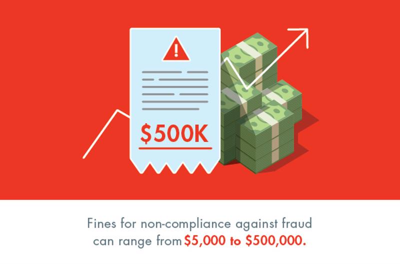 Noncompliance with PCI can be extremely costly.