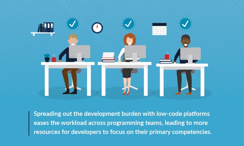 Low-code's benefits aren't just for citizen developers.