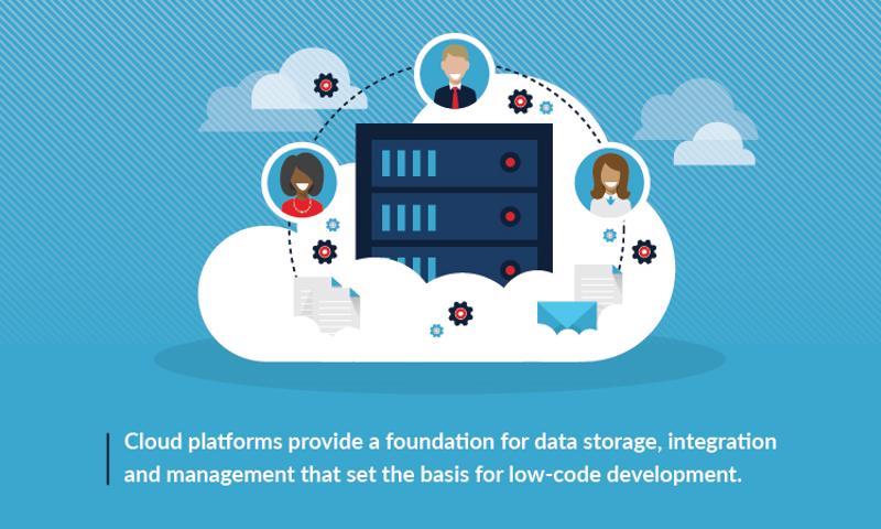 Low-code platforms can provide a base for enterprise-class app development.