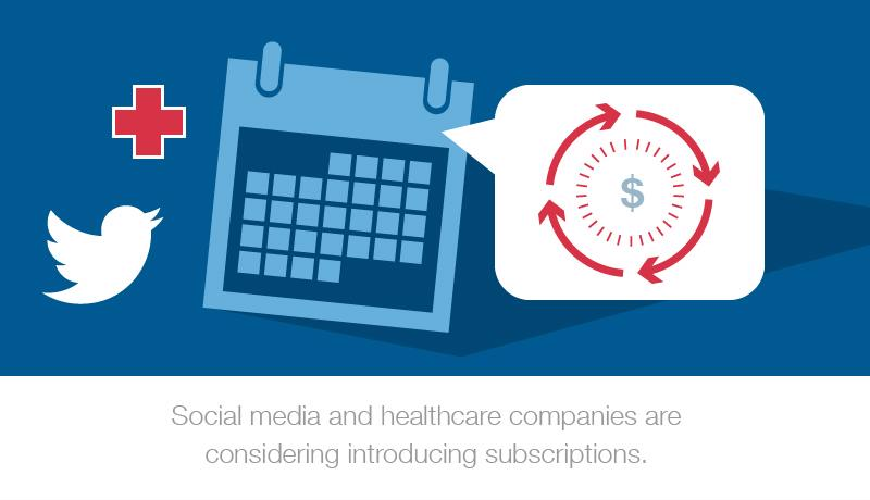 "A custom graphic that reads, ""Social media and healthcare companies are considering introducing subscriptions."""