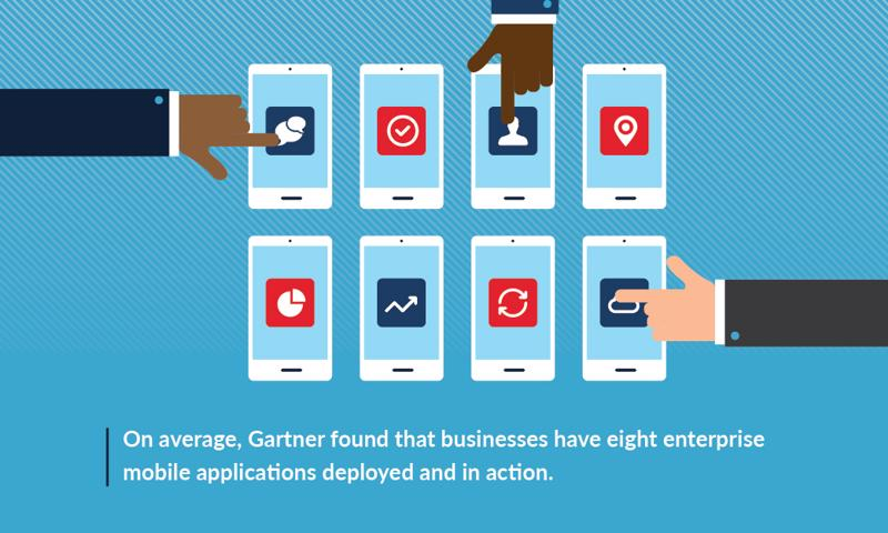 Keeping up with app demands can put a burden on any IT team.
