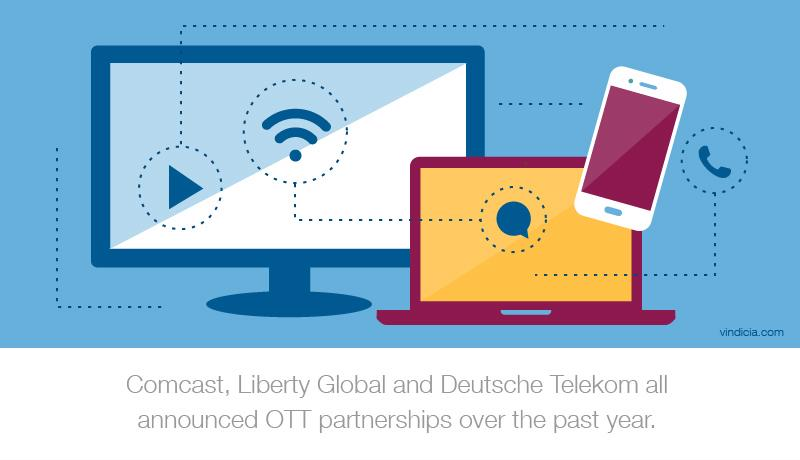 "A custom graphic image that reads ""Comcast, Liberty Global and Deutsche Telekom all announced OTT partnerships over the past year."""