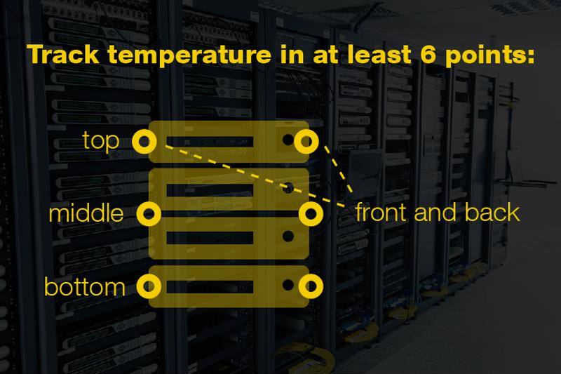 Any fewer than six temperature monitors won't cut it in the modern data center.