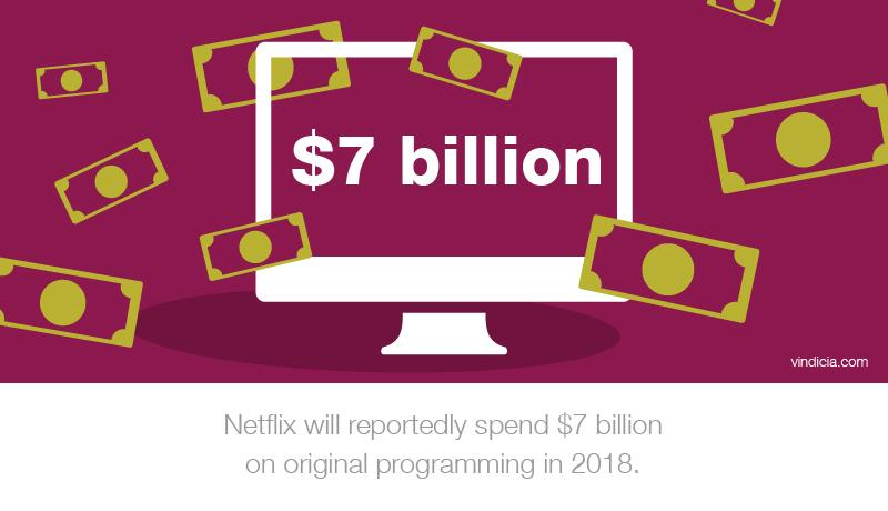 "A custom graphic of a computer monitor with money floating around it. The monitor bears the words ""$7 billion."" Text below the monitor reads, ""Netflix will reportedly spend $7 billion on original programming in 2018."""