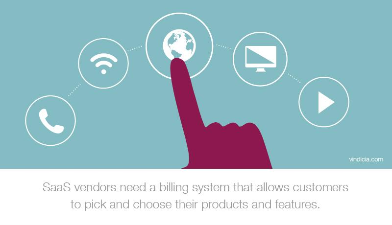 "An illustration of a finger pointing to one of several options. Text reads ""SaaS vendors need a billing system that allows customers to pick and choose their products and features."""