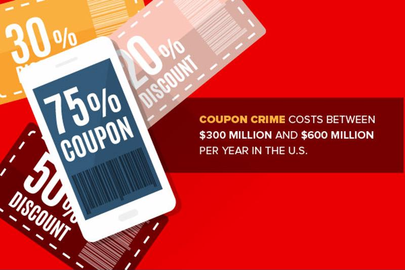coupon fraud