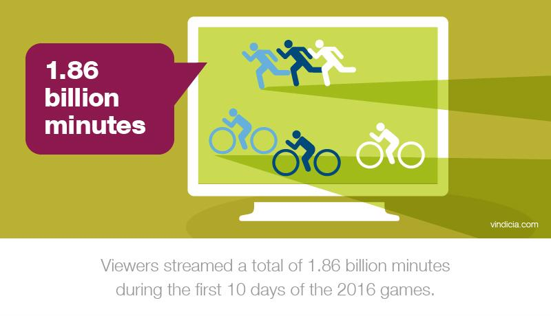 "A custom graphic with text that reads, ""Viewers streamed a total of 1.86 billion minutes during the first 10 days of the 2016 games."""