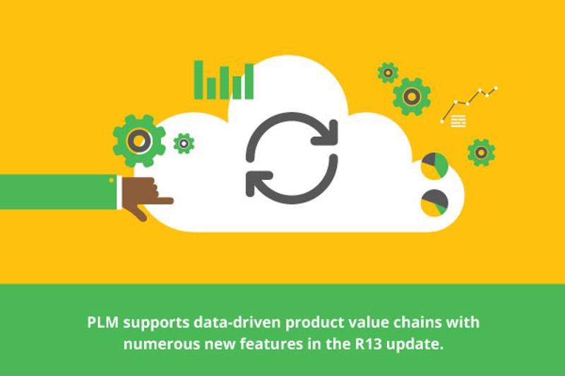 Oracle R13 PLM has many new features.