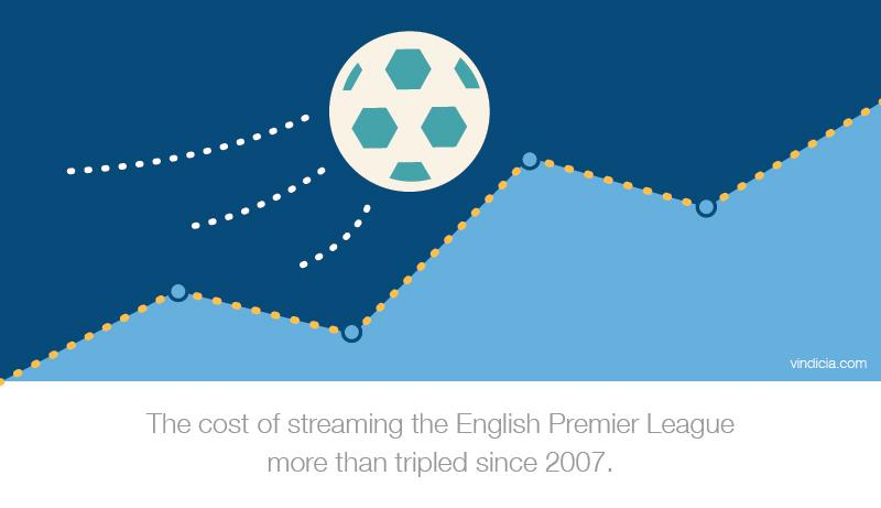 An illustration of a ball traveling up a chart, which represents the increasing cost of streaming rights.