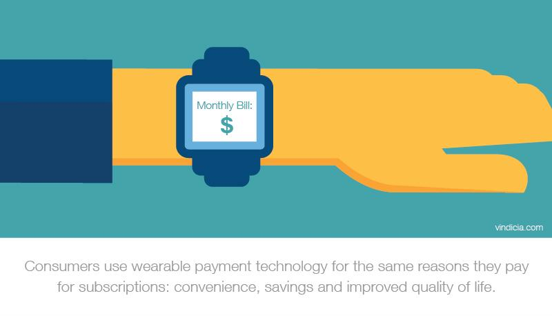 "An illustration of a smartwatch with the words ""Monthly Bill: $"" on the display."