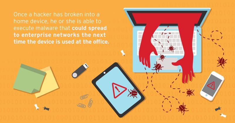 員工的家用網路很可能為企業帶來資安風險。